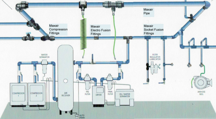 air compressor piping diagram schematic water pump
